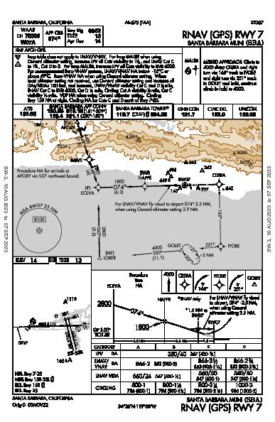Santa Barbara Muni Santa Barbara, CA (KSBA): RNAV (GPS) RWY 07 (IAP)