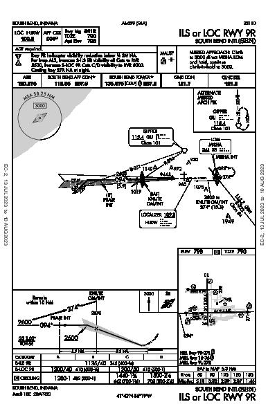 South Bend Intl South Bend, IN (KSBN): ILS OR LOC RWY 09R (IAP)