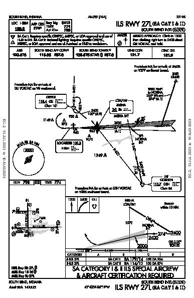 South Bend Intl South Bend, IN (KSBN): ILS RWY 27L (SA CAT I - II) (IAP)