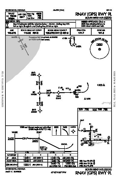 South Bend Intl South Bend, IN (KSBN): RNAV (GPS) RWY 09L (IAP)