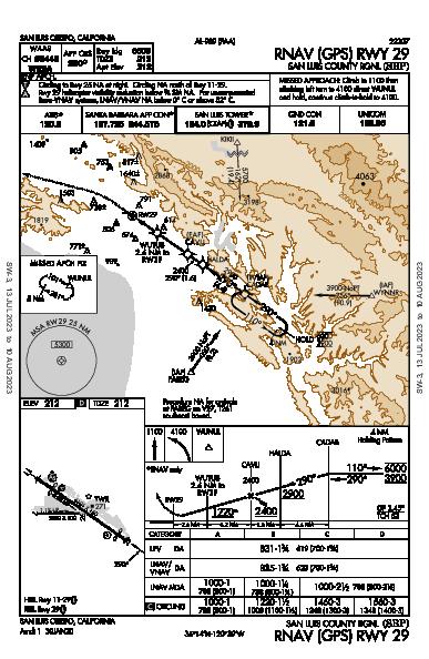 San Luis County Rgnl San Luis Obispo, CA (KSBP): RNAV (GPS) RWY 29 (IAP)