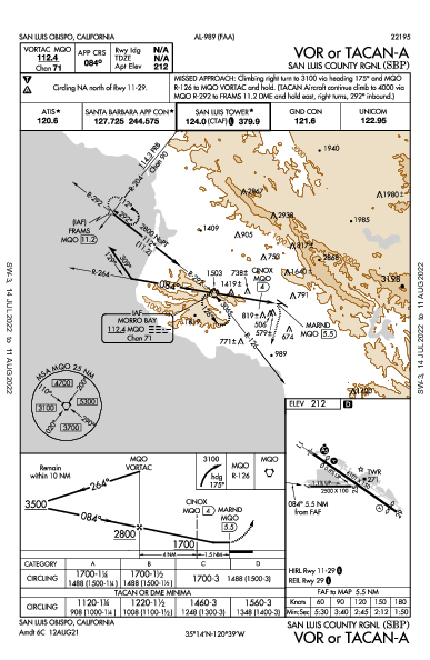San Luis County Rgnl San Luis Obispo, CA (KSBP): VOR OR TACAN-A (IAP)