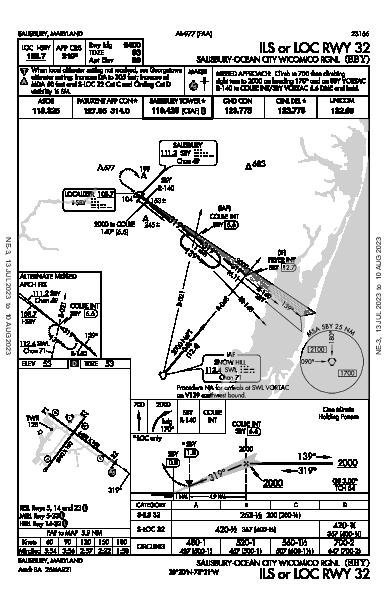 Salisbury Rgnl Salisbury, MD (KSBY): ILS OR LOC RWY 32 (IAP)
