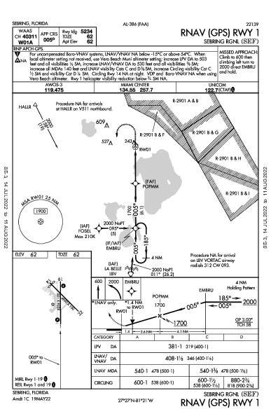 Sebring Rgnl Sebring, FL (KSEF): RNAV (GPS) RWY 01 (IAP)