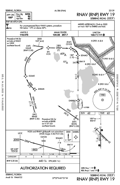 Sebring Rgnl Sebring, FL (KSEF): RNAV (RNP) RWY 19 (IAP)