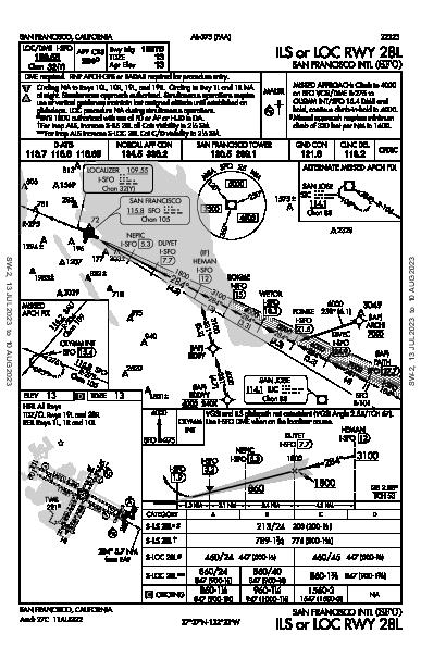 San Francisco Int'l San Francisco, CA (KSFO): ILS OR LOC RWY 28L (IAP)