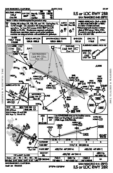 San Francisco Int'l San Francisco, CA (KSFO): ILS OR LOC RWY 28R (IAP)
