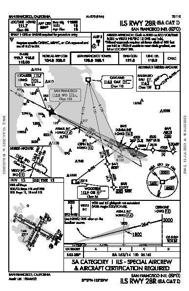 San Francisco Int'l San Francisco, CA (KSFO): ILS RWY 28R (SA CAT I) (IAP)