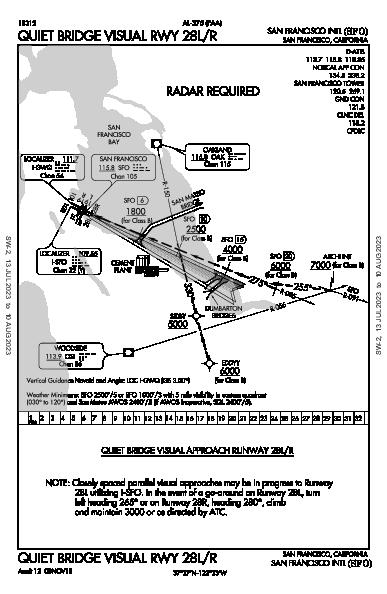 San Francisco Int'l San Francisco, CA (KSFO): QUIET BRIDGE VISUAL RWY 28L/R (IAP)