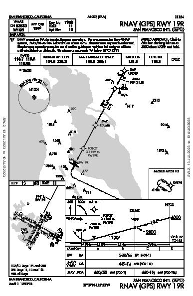San Francisco Int'l San Francisco, CA (KSFO): RNAV (GPS) RWY 19R (IAP)