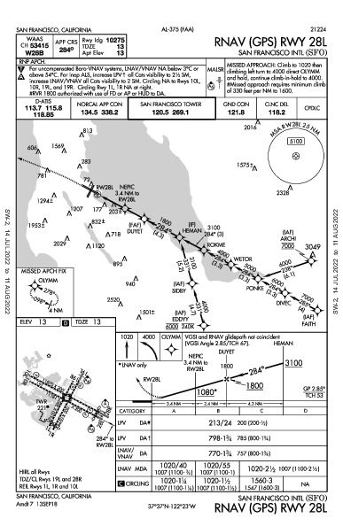 San Francisco Int'l San Francisco, CA (KSFO): RNAV (GPS) RWY 28L (IAP)