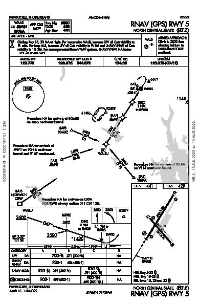 North Central State Pawtucket, RI (KSFZ): RNAV (GPS) RWY 05 (IAP)
