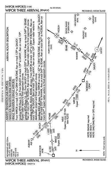North Central State Pawtucket, RI (KSFZ): WIPOR THREE (RNAV) (STAR)
