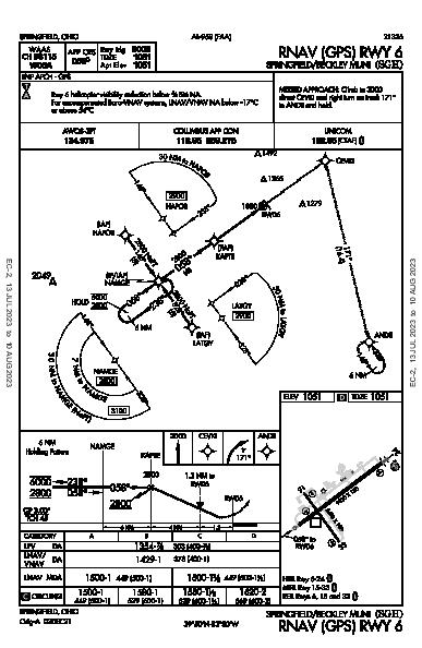 Springfield-Beckley Muni Springfield, OH (KSGH): RNAV (GPS) RWY 06 (IAP)