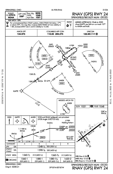 Springfield-Beckley Muni Springfield, OH (KSGH): RNAV (GPS) RWY 24 (IAP)
