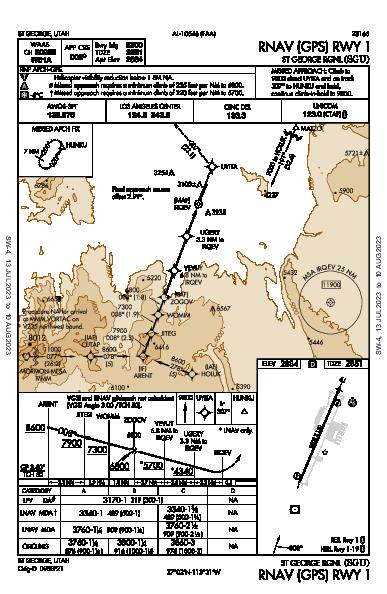 St George Rgnl St George, UT (KSGU): RNAV (GPS) RWY 01 (IAP)
