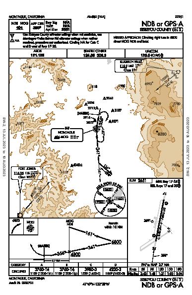 Siskiyou County Montague, CA (KSIY): NDB OR GPS-A (IAP)