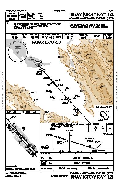 San Jose Int'l San Jose, CA (KSJC): RNAV (GPS) Y RWY 12L (IAP)