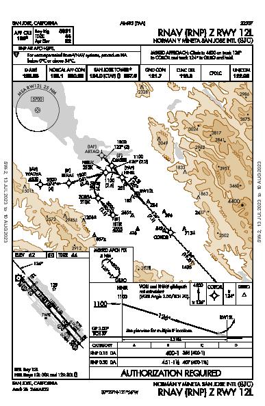 San Jose Int'l San Jose, CA (KSJC): RNAV (RNP) Z RWY 12L (IAP)