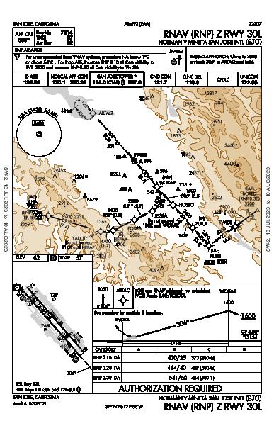 San Jose Int'l San Jose, CA (KSJC): RNAV (RNP) Z RWY 30L (IAP)
