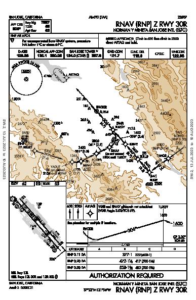 San Jose Int'l San Jose, CA (KSJC): RNAV (RNP) Z RWY 30R (IAP)