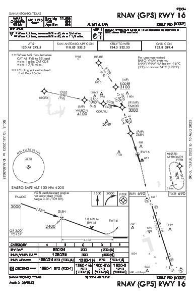 Kelly Field San Antonio, TX (KSKF): RNAV (GPS) RWY 16 (IAP)