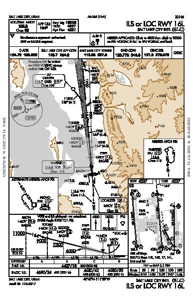 Salt Lake City Intl Salt Lake City, UT (KSLC): ILS OR LOC RWY 16L (IAP)