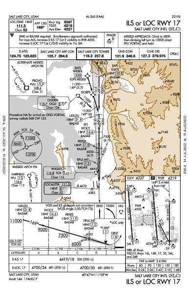 Salt Lake City Intl Salt Lake City, UT (KSLC): ILS OR LOC RWY 17 (IAP)