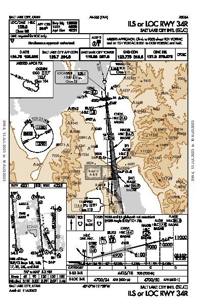 Salt Lake City Intl Salt Lake City, UT (KSLC): ILS OR LOC RWY 34R (IAP)