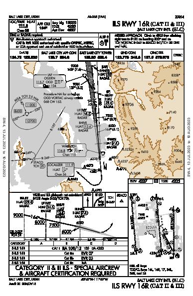 Salt Lake City Intl Salt Lake City, UT (KSLC): ILS RWY 16R (CAT II - III) (IAP)