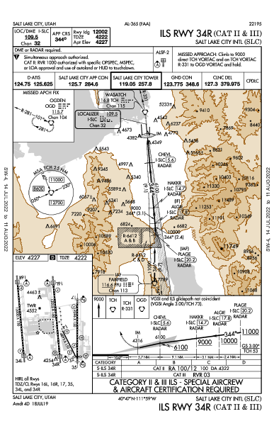 Salt Lake City Intl Salt Lake City, UT (KSLC): ILS RWY 34R (CAT II - III) (IAP)