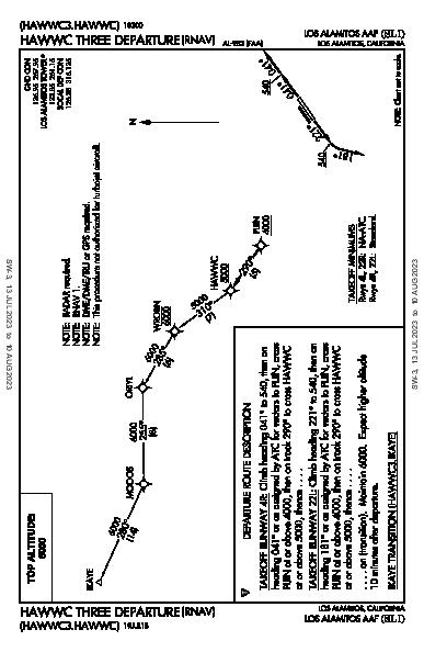 Los Alamitos Aaf Los Alamitos, CA (KSLI): HAWWC THREE (RNAV) (DP)