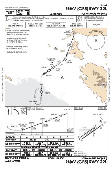 Los Alamitos Aaf Los Alamitos, CA (KSLI): RNAV (GPS) RWY 22L (IAP)