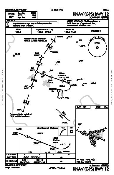 Somerset Somerville, NJ (KSMQ): RNAV (GPS) RWY 12 (IAP)