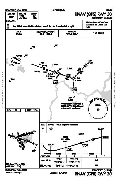 Somerset Somerville, NJ (KSMQ): RNAV (GPS) RWY 30 (IAP)