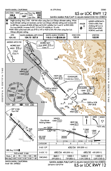 Santa Maria Santa Maria, CA (KSMX): ILS OR LOC RWY 12 (IAP)