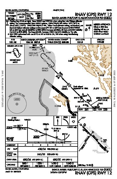 Santa Maria Santa Maria, CA (KSMX): RNAV (GPS) RWY 12 (IAP)