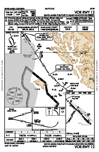 Santa Maria Santa Maria, CA (KSMX): VOR RWY 12 (IAP)