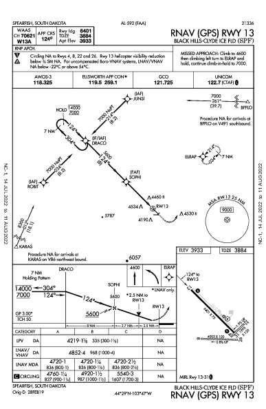 Black Hills Spearfish, SD (KSPF): RNAV (GPS) RWY 13 (IAP)