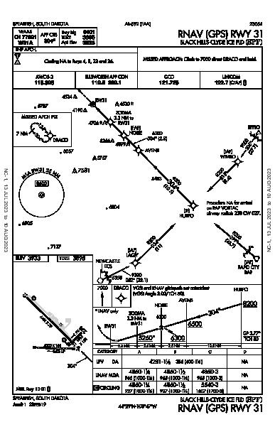 Black Hills Spearfish, SD (KSPF): RNAV (GPS) RWY 31 (IAP)