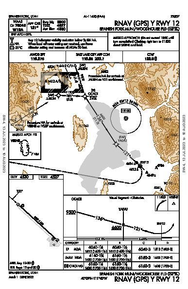 Spanish Fork Muni/Woodhouse Fld Spanish Fork, UT (KSPK): RNAV (GPS) Y RWY 12 (IAP)