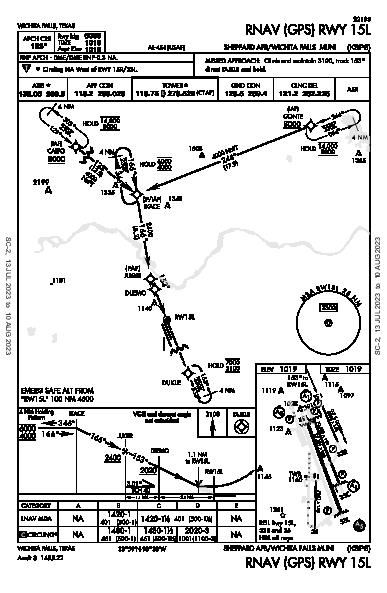 Sheppard AFB  Wichita Falls, TX (KSPS): RNAV (GPS) RWY 15L (IAP)