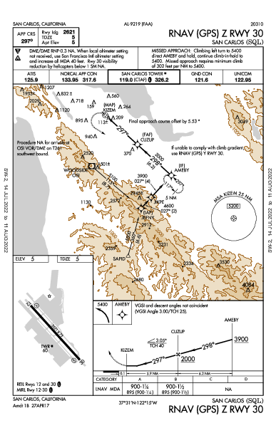 San Carlos San Carlos, CA (KSQL): RNAV (GPS) Z RWY 30 (IAP)