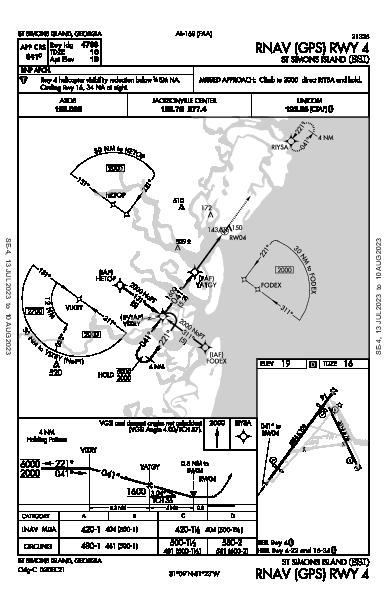 St Simons Island St Simons Island, GA (KSSI): RNAV (GPS) RWY 04 (IAP)