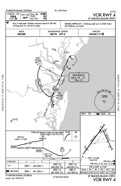 St Simons Island St Simons Island, GA (KSSI): VOR RWY 04 (IAP)