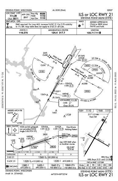 Stevens Point Muni Stevens Point, WI (KSTE): ILS OR LOC RWY 21 (IAP)