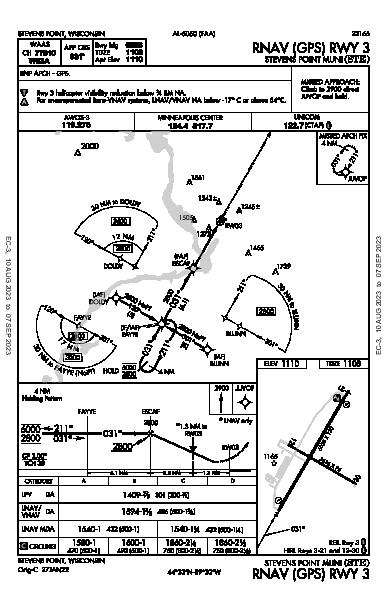 Stevens Point Muni Stevens Point, WI (KSTE): RNAV (GPS) RWY 03 (IAP)