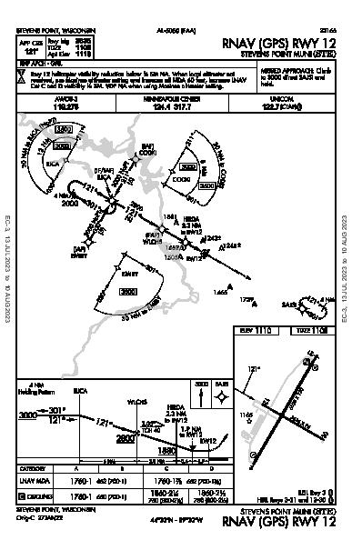 Stevens Point Muni Stevens Point, WI (KSTE): RNAV (GPS) RWY 12 (IAP)