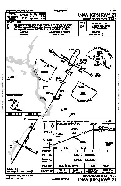 Stevens Point Muni Stevens Point, WI (KSTE): RNAV (GPS) RWY 21 (IAP)