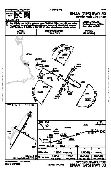 Stevens Point Muni Stevens Point, WI (KSTE): RNAV (GPS) RWY 30 (IAP)